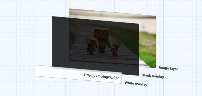 Simple Jquery Image Portfolio