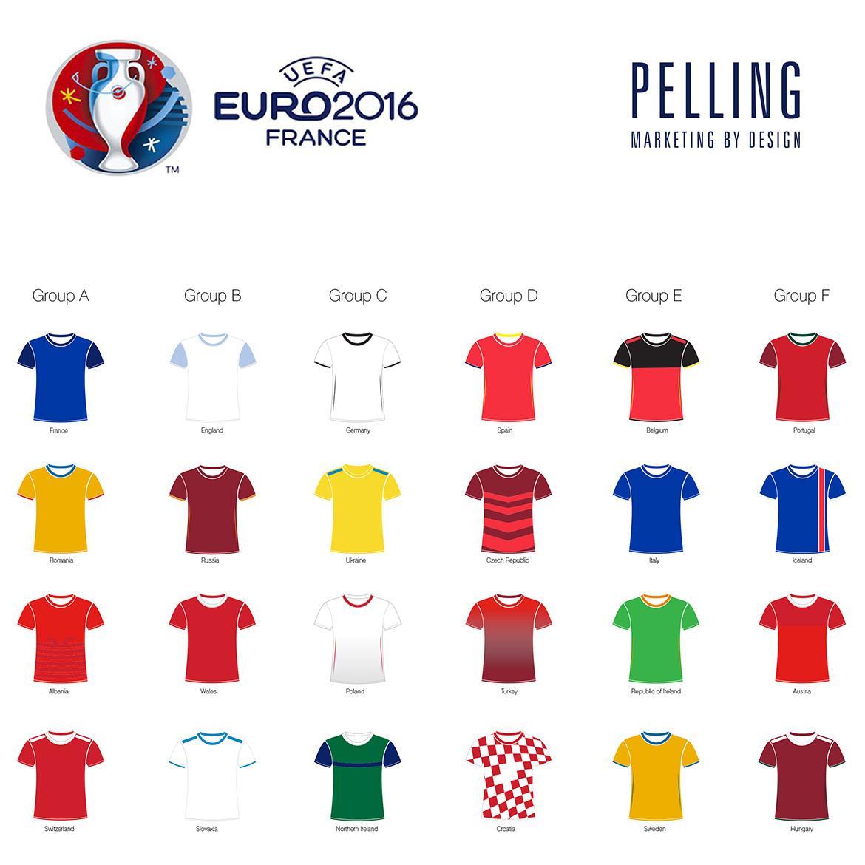 UEFA Euro 2016 - Football Kits