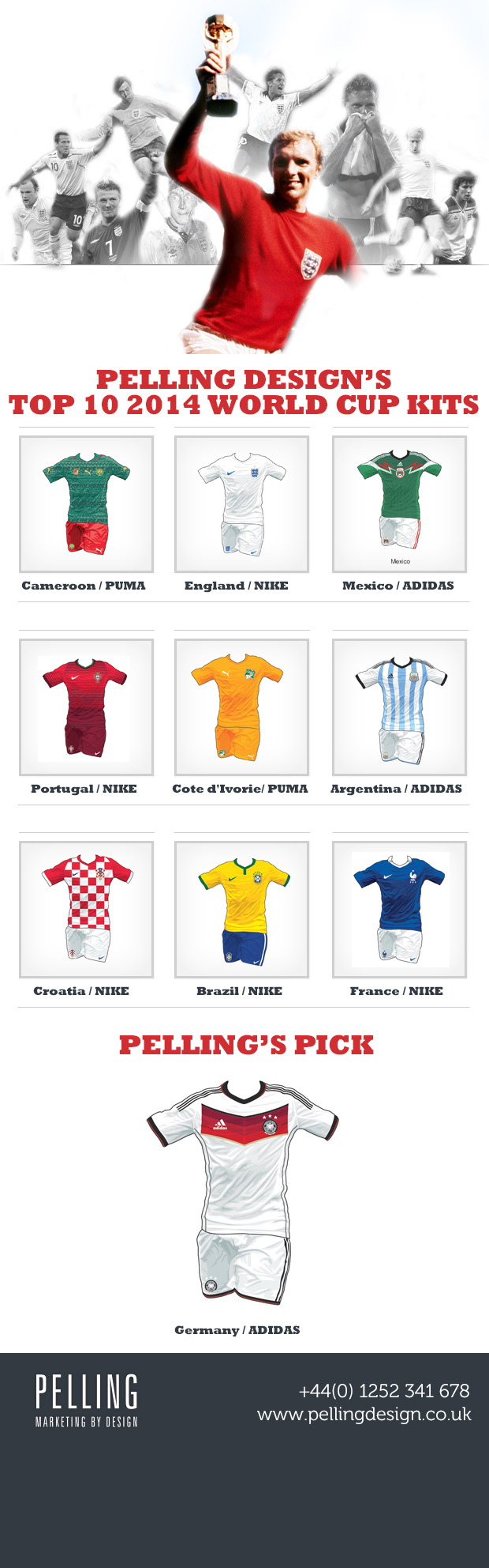 Top Ten world Cup 2014 Kits