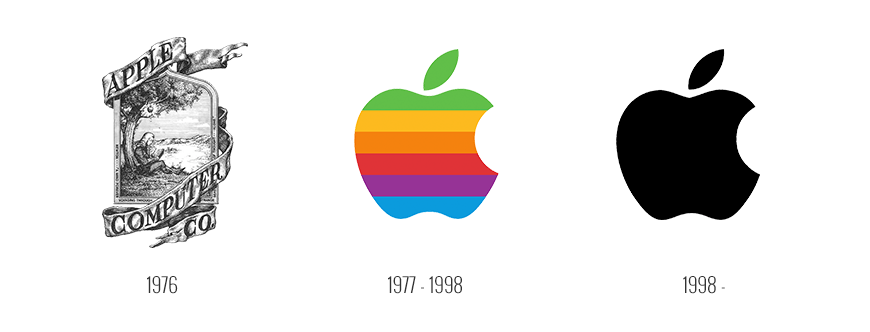 Historical Apple logos