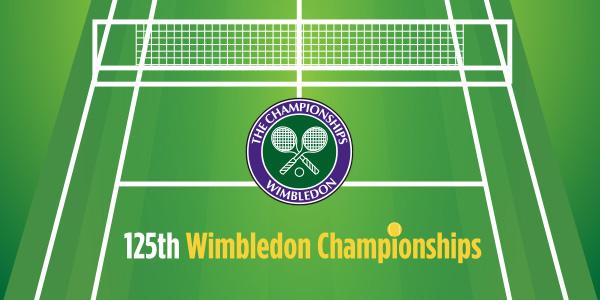 125th Wimbledon Championships